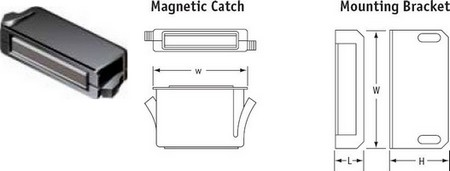 Magnetick� �chyty